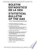 Boletín estadístico de la OEA
