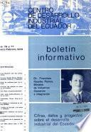 Boletín industrial