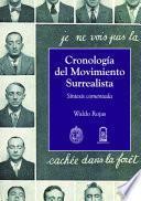 Cronología del movimiento surrealista