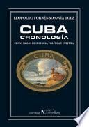 Cuba, cronología