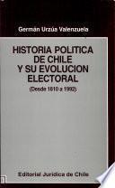 Historia política de Chile y su evolución electoral