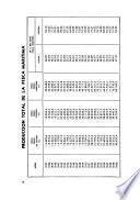 La pesca en el mar argentino