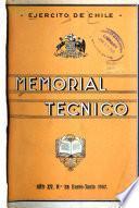 Memorial Tecnico del Ejercito