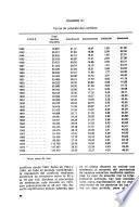 Revista española de la opinión pública