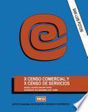 San Luis PotoYES. X Censo Comercial y X Censo de Servicios. Resultados definitivos. Censo Económicos, 1989