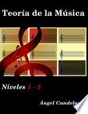 Teoria de La Musica