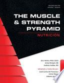 The Muscle and Strength Pyramid