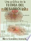 Una gráfica de la Teoría del Desarrollo Del crecimiento al desarrollo humano sostenible